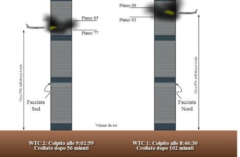 illustrazione verticale impatto aerei 11 settembre